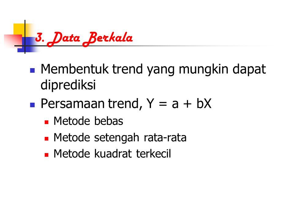 3. Data Berkala Membentuk trend yang mungkin dapat diprediksi Persamaan trend, Y = a + bX Metode bebas Metode setengah rata-rata Metode kuadrat terkec