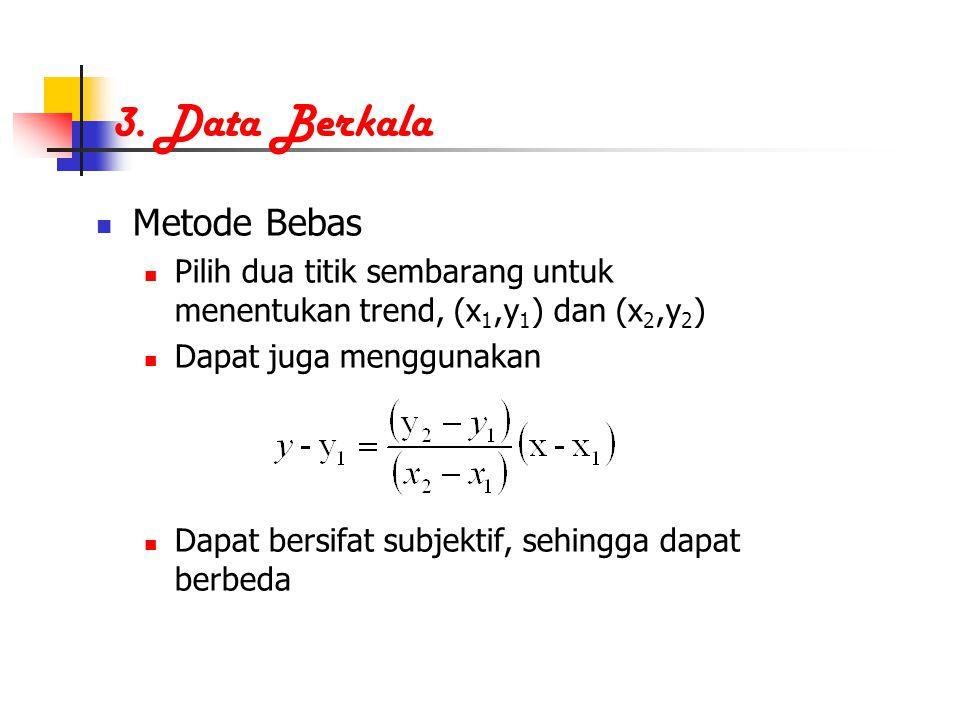 3. Data Berkala Metode Bebas Pilih dua titik sembarang untuk menentukan trend, (x 1,y 1 ) dan (x 2,y 2 ) Dapat juga menggunakan Dapat bersifat subjekt