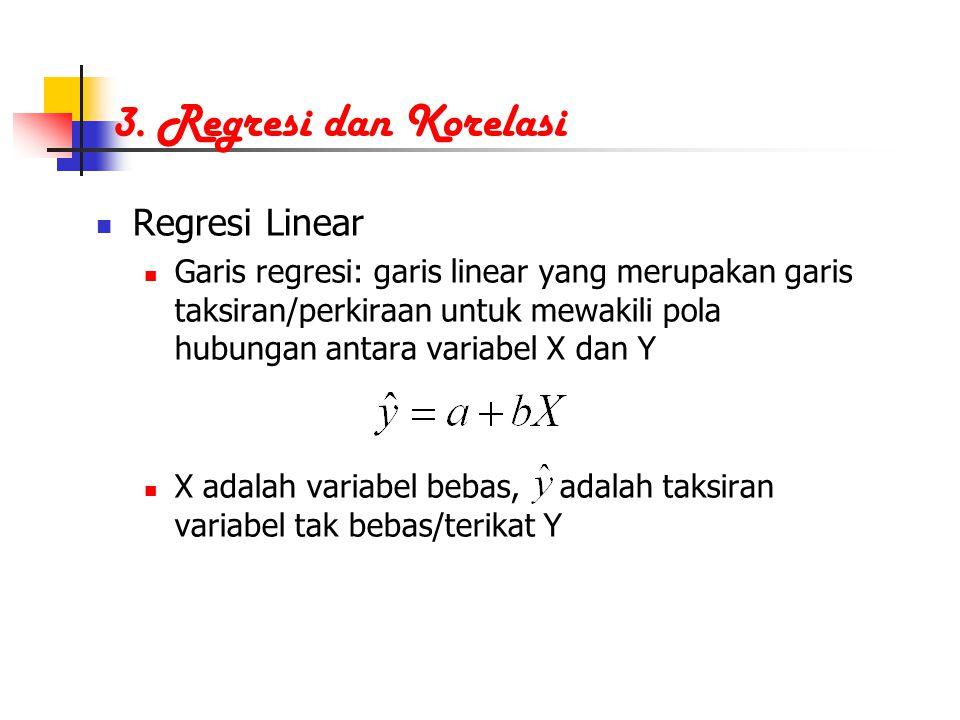 3. Regresi dan Korelasi Regresi Linear Garis regresi: garis linear yang merupakan garis taksiran/perkiraan untuk mewakili pola hubungan antara variabe
