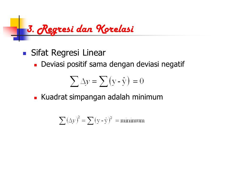 3. Regresi dan Korelasi Sifat Regresi Linear Deviasi positif sama dengan deviasi negatif Kuadrat simpangan adalah minimum