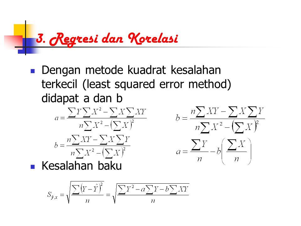 3. Regresi dan Korelasi Dengan metode kuadrat kesalahan terkecil (least squared error method) didapat a dan b Kesalahan baku
