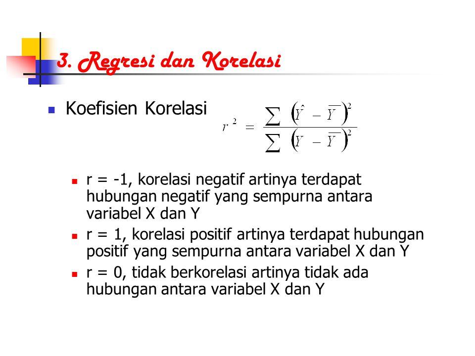 3. Regresi dan Korelasi Koefisien Korelasi r = -1, korelasi negatif artinya terdapat hubungan negatif yang sempurna antara variabel X dan Y r = 1, kor