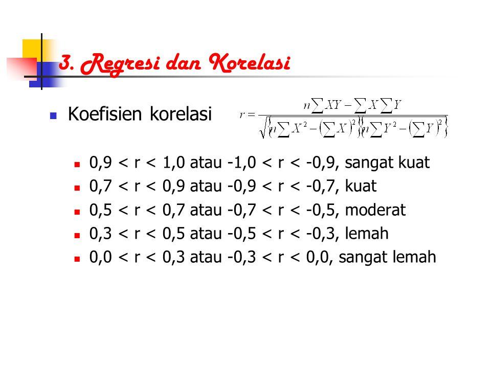 3. Regresi dan Korelasi Koefisien korelasi 0,9 < r < 1,0 atau -1,0 < r < -0,9, sangat kuat 0,7 < r < 0,9 atau -0,9 < r < -0,7, kuat 0,5 < r < 0,7 atau