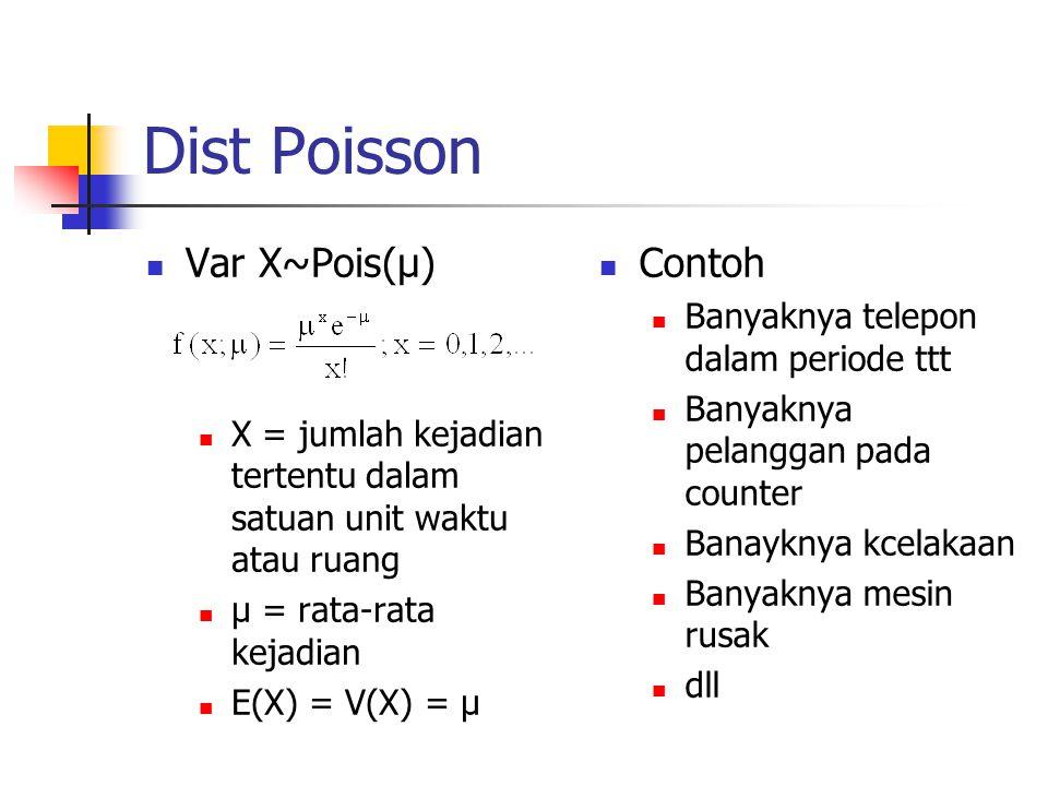 Dist Poisson Var X~Pois(µ) X = jumlah kejadian tertentu dalam satuan unit waktu atau ruang µ = rata-rata kejadian E(X) = V(X) = µ Contoh Banyaknya tel