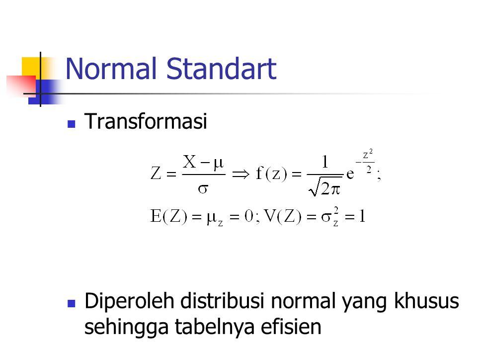 Normal Standart Transformasi Diperoleh distribusi normal yang khusus sehingga tabelnya efisien