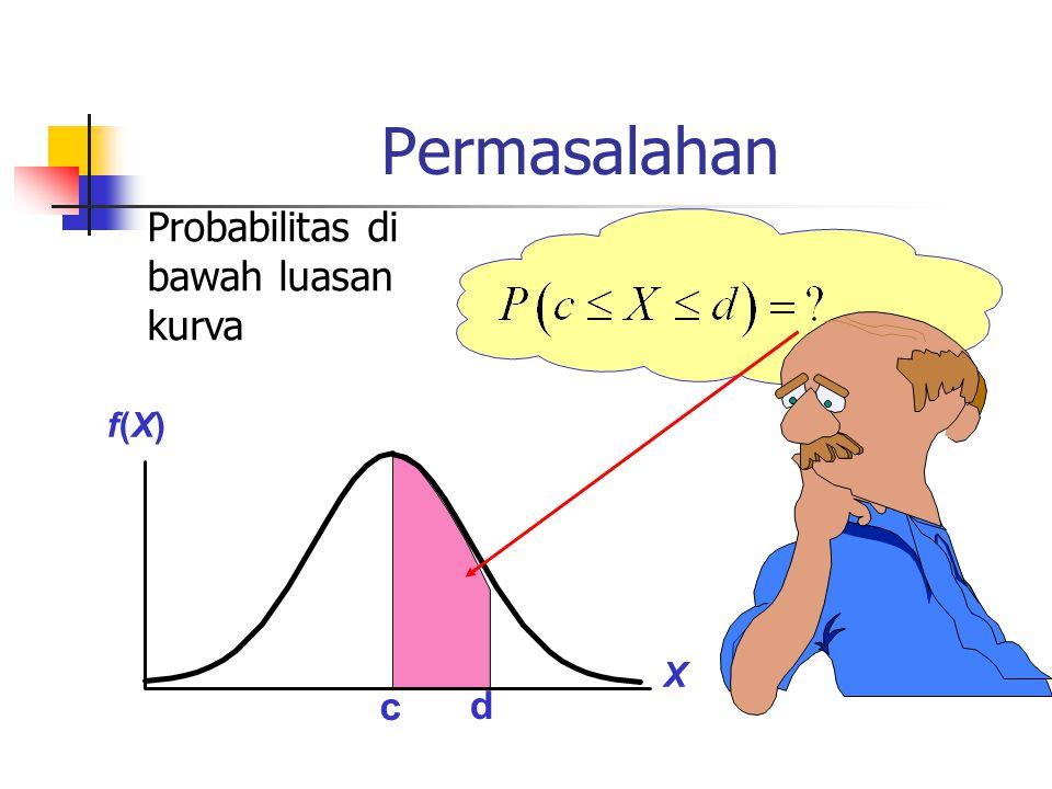 Permasalahan Probabilitas di bawah luasan kurva c d X f(X)f(X)