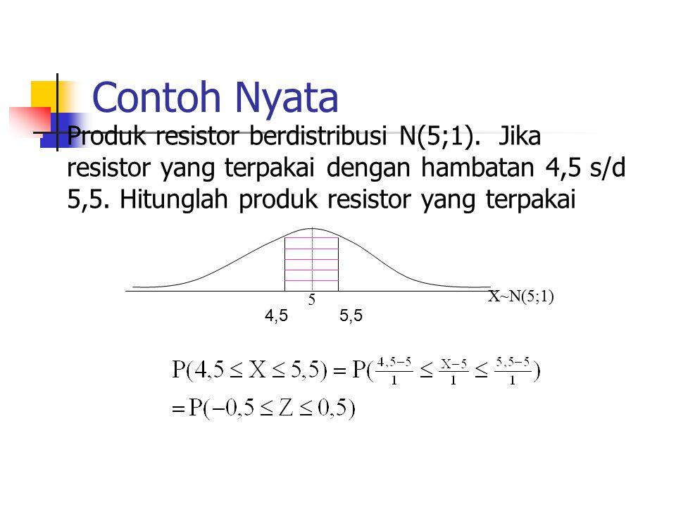 Contoh Nyata Produk resistor berdistribusi N(5;1). Jika resistor yang terpakai dengan hambatan 4,5 s/d 5,5. Hitunglah produk resistor yang terpakai 4,