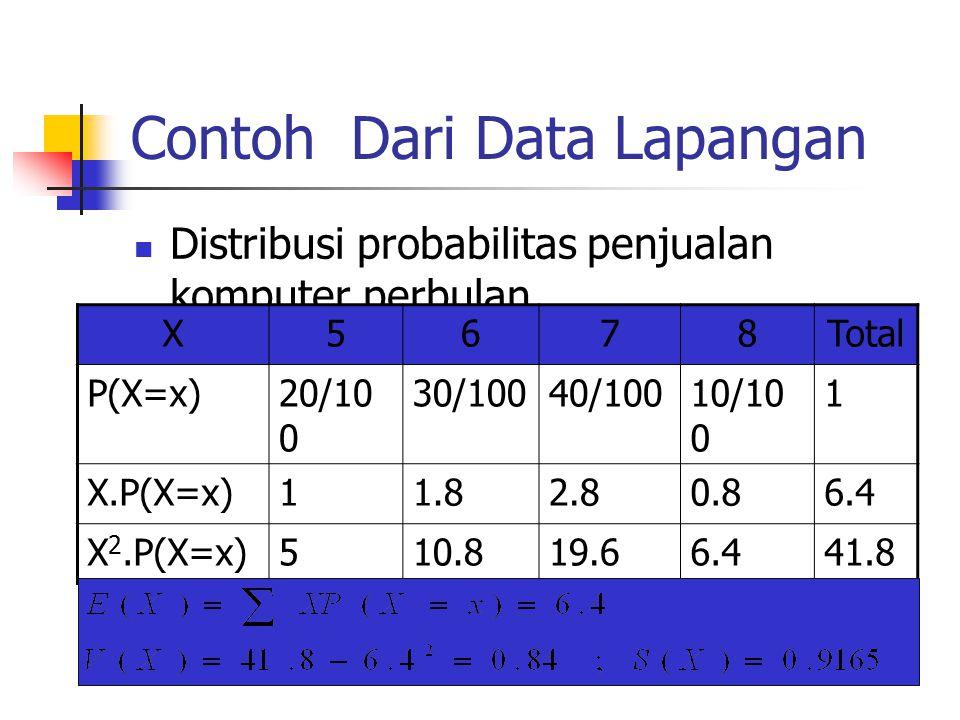 Contoh Dari Data Lapangan Distribusi probabilitas penjualan komputer perbulan X5678Total P(X=x)20/10 0 30/10040/10010/10 0 1 X.P(X=x)11.82.80.86.4 X 2