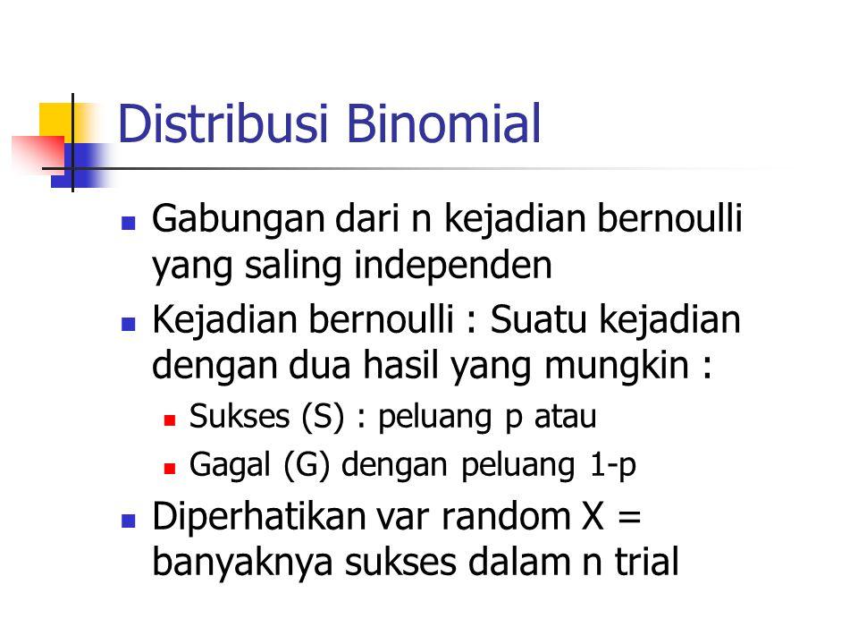 Distribusi Binomial Gabungan dari n kejadian bernoulli yang saling independen Kejadian bernoulli : Suatu kejadian dengan dua hasil yang mungkin : Sukses (S) : peluang p atau Gagal (G) dengan peluang 1-p Diperhatikan var random X = banyaknya sukses dalam n trial