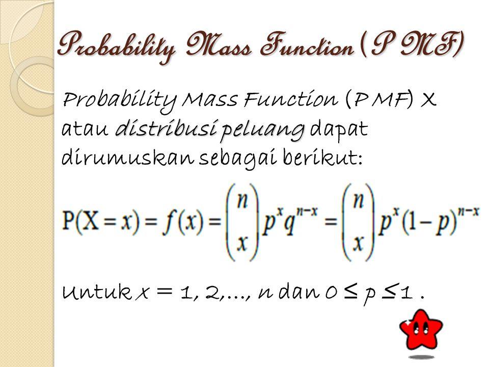 Distribusi Binomial = PMF ??.