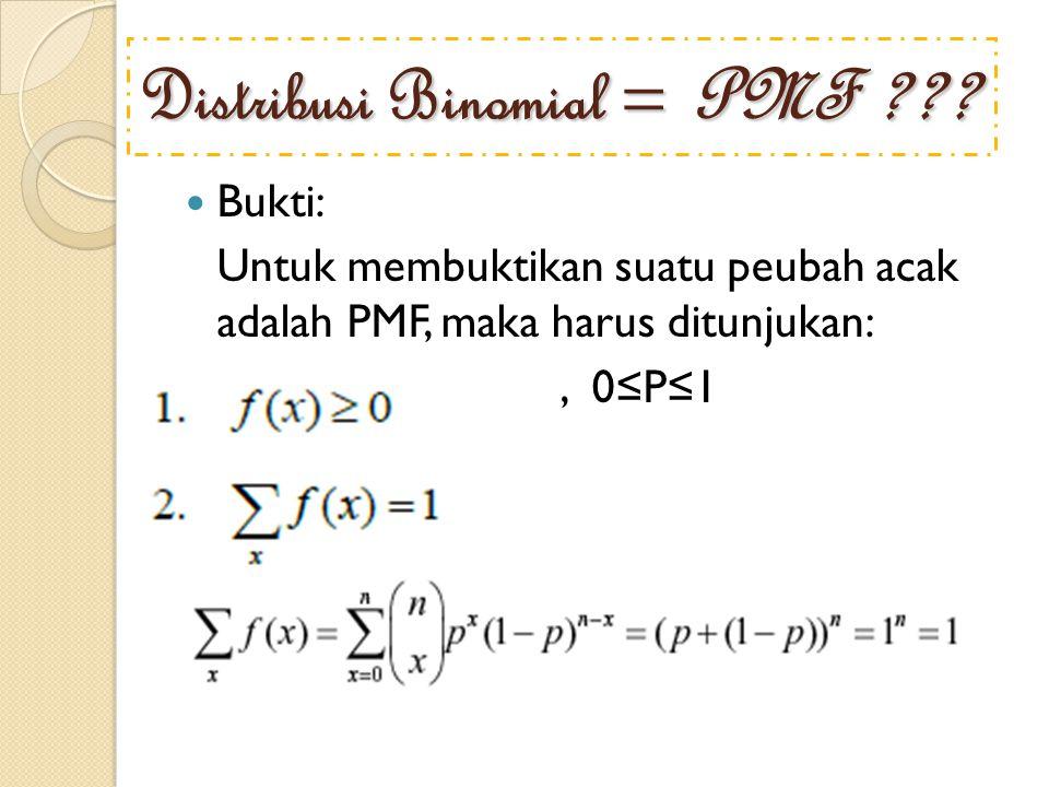 Distribusi Multinomial Adalah distribusi binomial dengan hasil kemungkinannya lebih dari dua.