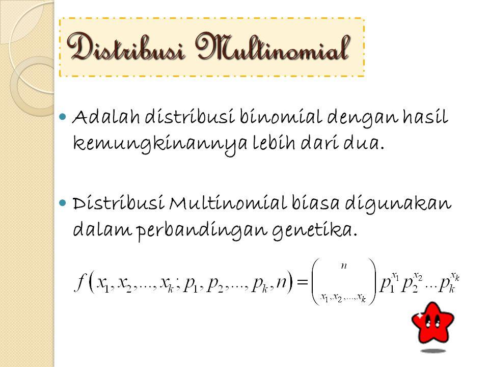 Rata-rata & Varian Dist.Binomial & Multinomial Dist.Binomial Dist.Multinomial Ket.