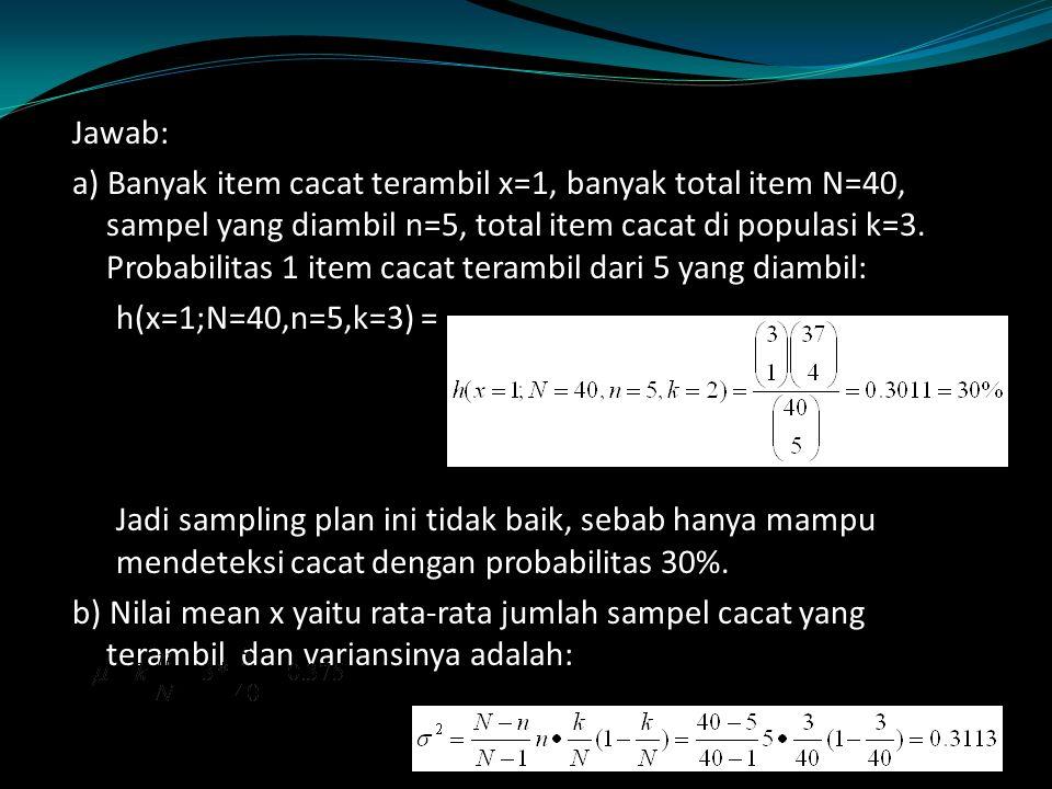 Jawab: a) Banyak item cacat terambil x=1, banyak total item N=40, sampel yang diambil n=5, total item cacat di populasi k=3.