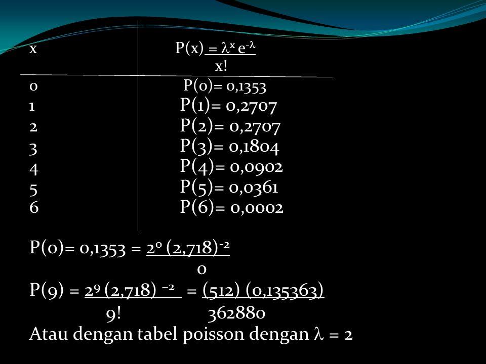 x P(x) = x e - x.
