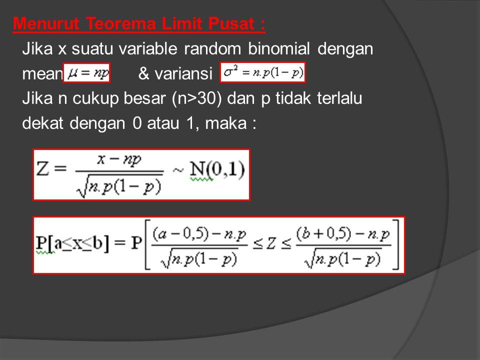 Menurut Teorema Limit Pusat : Jika x suatu variable random binomial dengan mean & variansi.