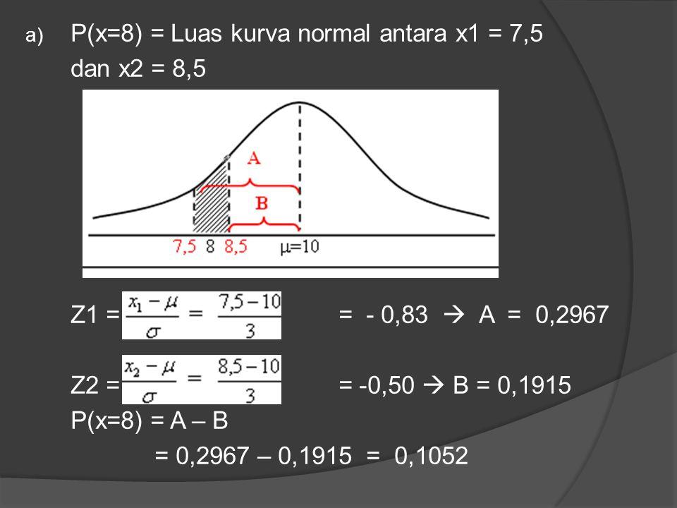 a) P(x=8) = Luas kurva normal antara x1 = 7,5 dan x2 = 8,5 Z1 = = - 0,83  A = 0,2967 Z2 = = -0,50  B = 0,1915 P(x=8) = A – B = 0,2967 – 0,1915 = 0,1052