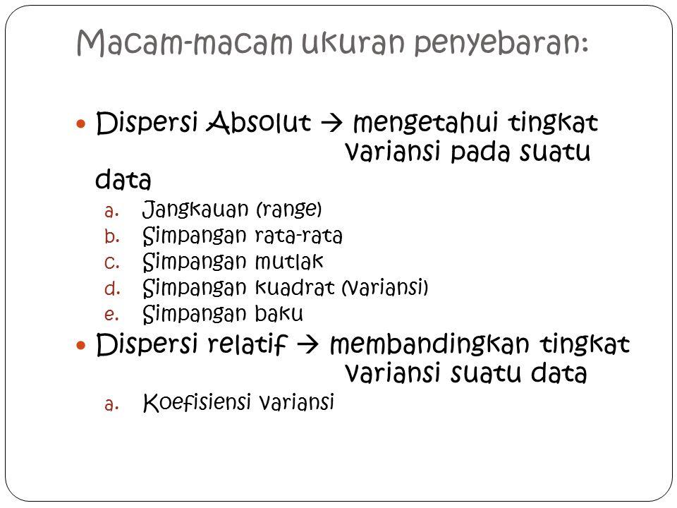 Macam-macam ukuran penyebaran: Dispersi Absolut  mengetahui tingkat variansi pada suatu data a.