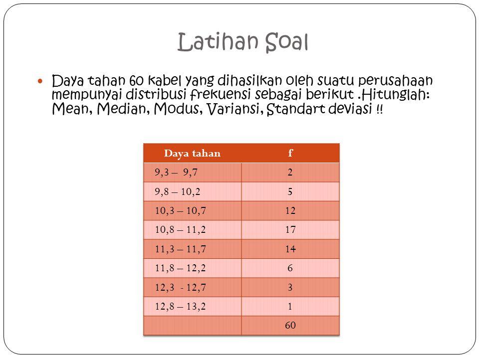 Latihan Soal Daya tahan 60 kabel yang dihasilkan oleh suatu perusahaan mempunyai distribusi frekuensi sebagai berikut.Hitunglah: Mean, Median, Modus, Variansi, Standart deviasi !!