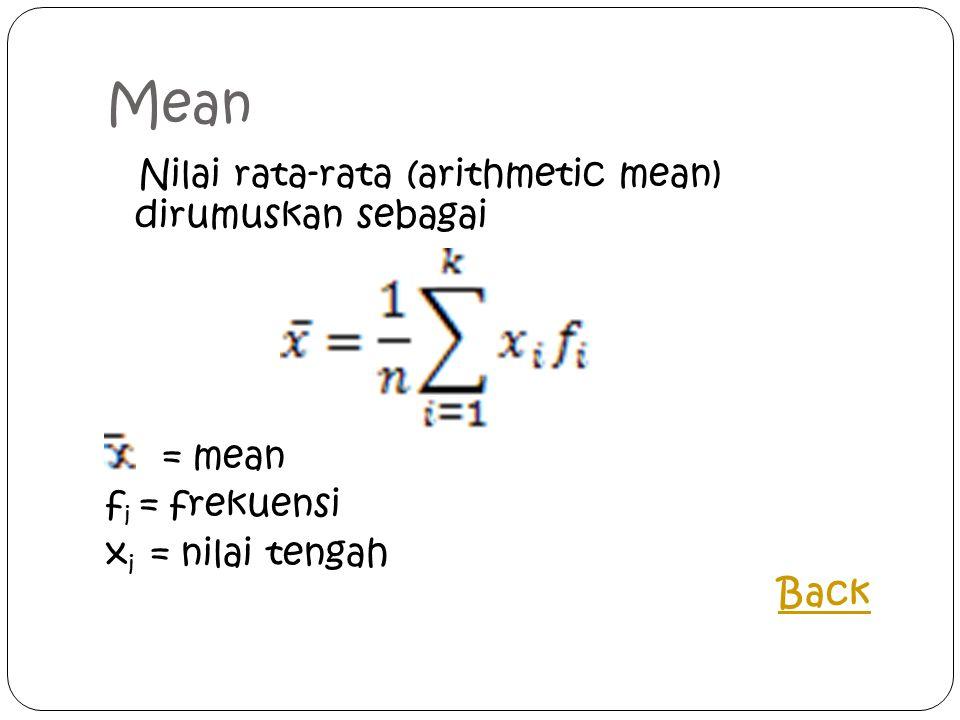 Mean Nilai rata-rata (arithmetic mean) dirumuskan sebagai = mean f i = frekuensi x i = nilai tengah Back Back