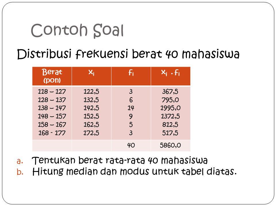 Contoh Soal Distribusi frekuensi berat 40 mahasiswa a.