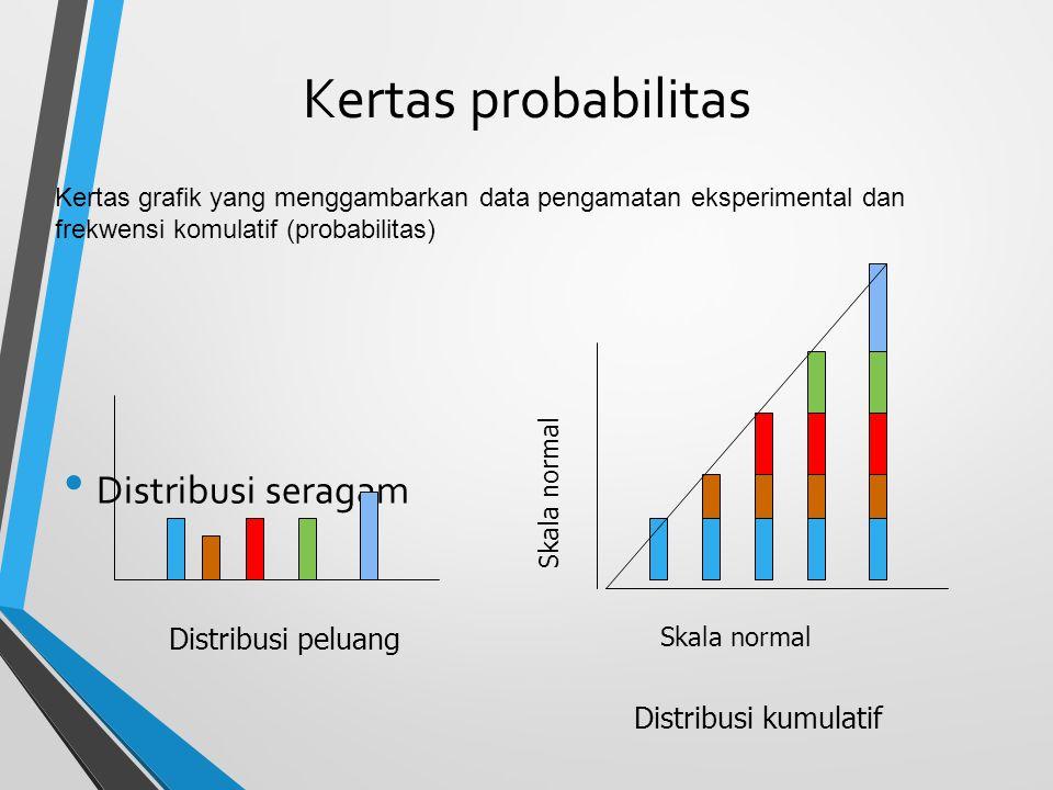 Kertas probabilitas Distribusi seragam Skala normal Distribusi peluang Distribusi kumulatif Kertas grafik yang menggambarkan data pengamatan eksperime