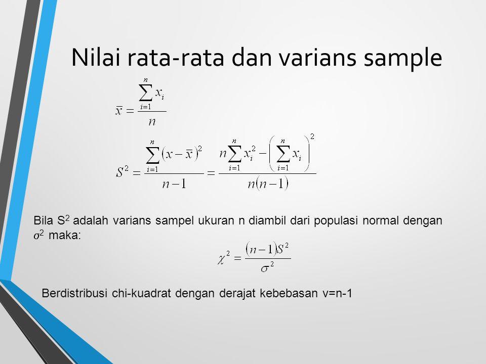 Nilai rata-rata dan varians sample Bila S 2 adalah varians sampel ukuran n diambil dari populasi normal dengan  2 maka: Berdistribusi chi-kuadrat den