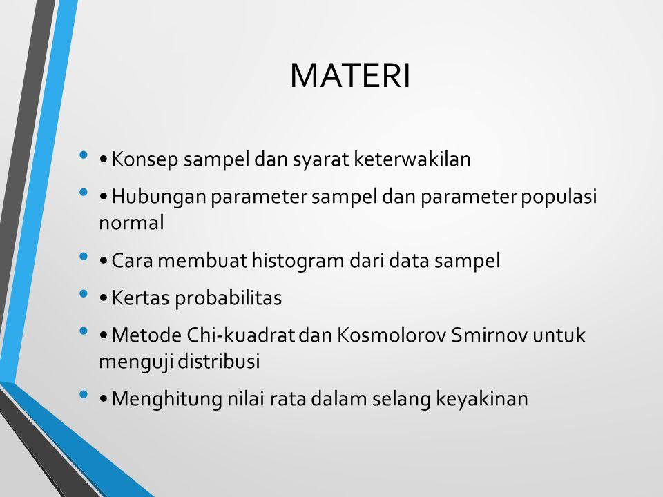 MATERI Konsep sampel dan syarat keterwakilan Hubungan parameter sampel dan parameter populasi normal Cara membuat histogram dari data sampel Kertas pr