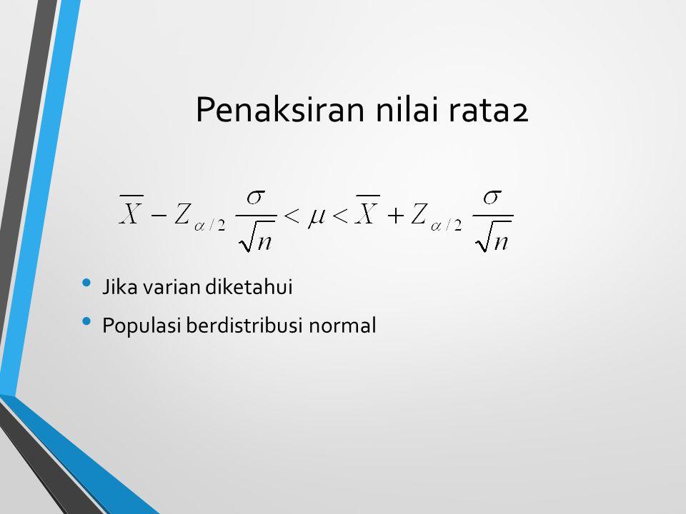 Penaksiran nilai rata2 Jika varian diketahui Populasi berdistribusi normal