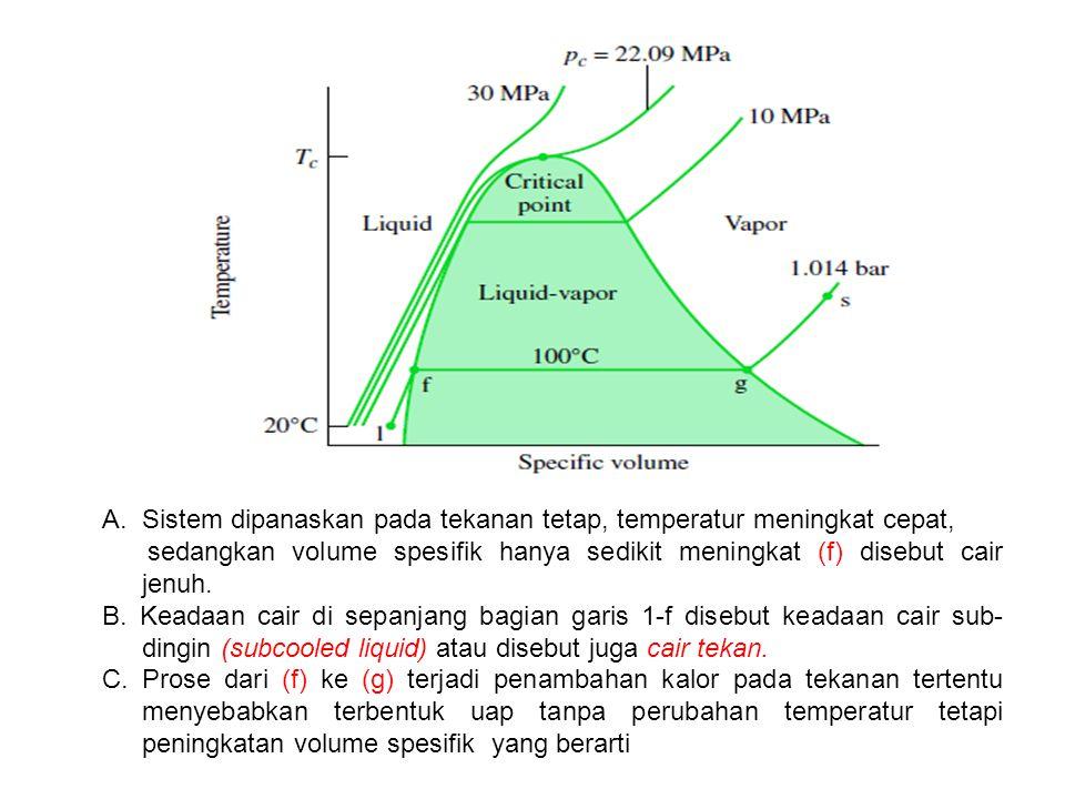 A.Sistem dipanaskan pada tekanan tetap, temperatur meningkat cepat, sedangkan volume spesifik hanya sedikit meningkat (f) disebut cair jenuh. B. Keada