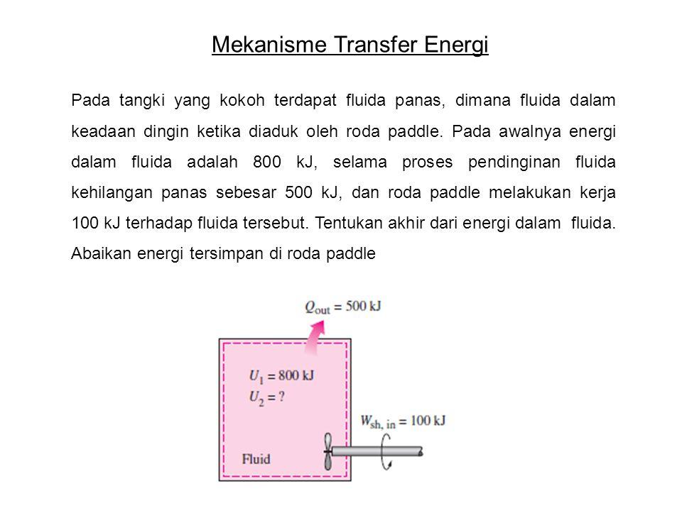 Mekanisme Transfer Energi Pada tangki yang kokoh terdapat fluida panas, dimana fluida dalam keadaan dingin ketika diaduk oleh roda paddle. Pada awalny