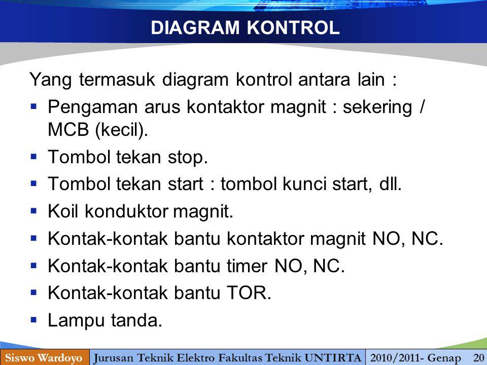 www.themegallery.com DIAGRAM KONTROL Yang termasuk diagram kontrol antara lain :  Pengaman arus kontaktor magnit : sekering / MCB (kecil).  Tombol t