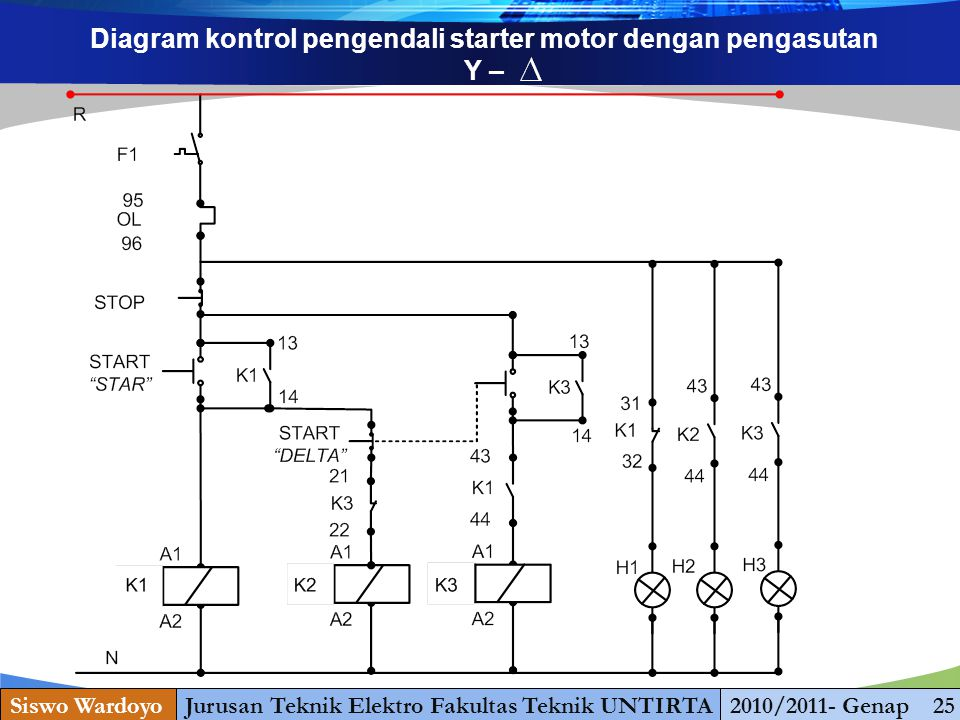 www.themegallery.com Diagram kontrol pengendali starter motor dengan pengasutan Y – Siswo WardoyoJurusan Teknik Elektro Fakultas Teknik UNTIRTA2010/2011- Genap 25