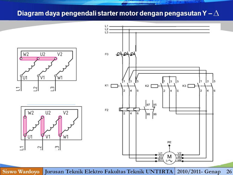 www.themegallery.com Diagram daya pengendali starter motor dengan pengasutan Y – Siswo WardoyoJurusan Teknik Elektro Fakultas Teknik UNTIRTA2010/2011- Genap 26