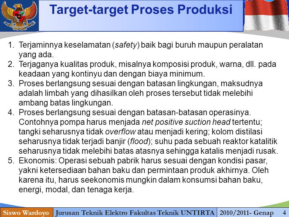 www.themegallery.com Starting Target-target Proses Produksi Siswo WardoyoJurusan Teknik Elektro Fakultas Teknik UNTIRTA2010/2011- Genap 4 1.Terjaminnya keselamatan (safety) baik bagi buruh maupun peralatan yang ada.