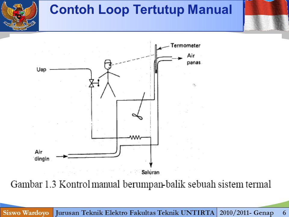 www.themegallery.com Stopping Contoh Loop Tertutup Manual Siswo WardoyoJurusan Teknik Elektro Fakultas Teknik UNTIRTA2010/2011- Genap 6