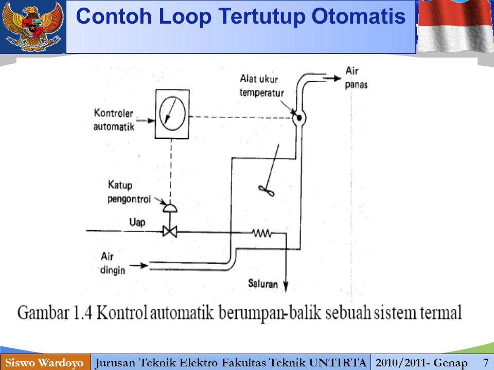 www.themegallery.com Jenis Kendali Motor ada 3 Macam: Contoh Loop Tertutup Otomatis Siswo WardoyoJurusan Teknik Elektro Fakultas Teknik UNTIRTA2010/20