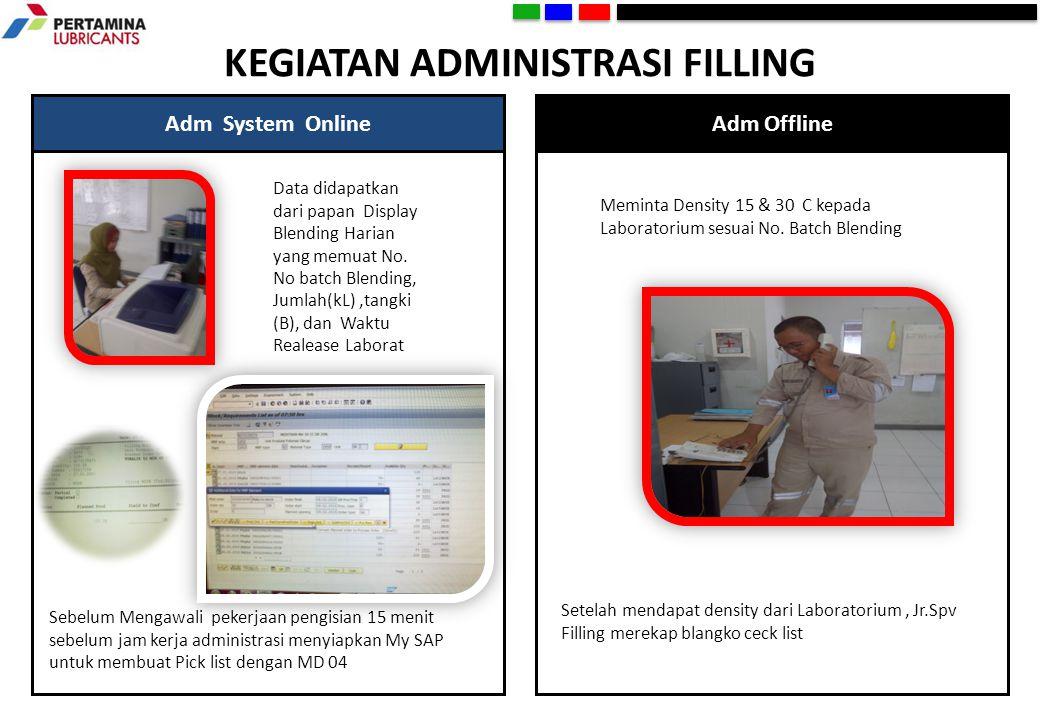 KEGIATAN ADMINISTRASI FILLING Adm System OnlineAdm Offline Sebelum Mengawali pekerjaan pengisian 15 menit sebelum jam kerja administrasi menyiapkan My