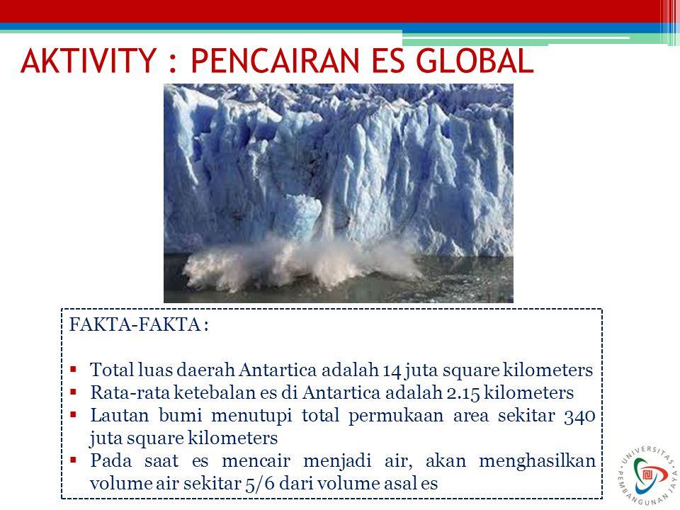 AKTIVITY : PENCAIRAN ES GLOBAL FAKTA-FAKTA :  Total luas daerah Antartica adalah 14 juta square kilometers  Rata-rata ketebalan es di Antartica adalah 2.15 kilometers  Lautan bumi menutupi total permukaan area sekitar 340 juta square kilometers  Pada saat es mencair menjadi air, akan menghasilkan volume air sekitar 5/6 dari volume asal es