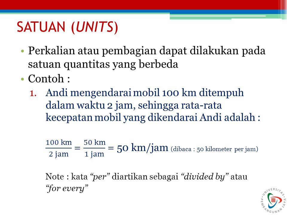 SATUAN (UNITS)