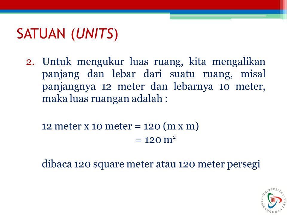 2.Untuk mengukur luas ruang, kita mengalikan panjang dan lebar dari suatu ruang, misal panjangnya 12 meter dan lebarnya 10 meter, maka luas ruangan adalah : 12 meter x 10 meter = 120 (m x m) = 120 m 2 dibaca 120 square meter atau 120 meter persegi