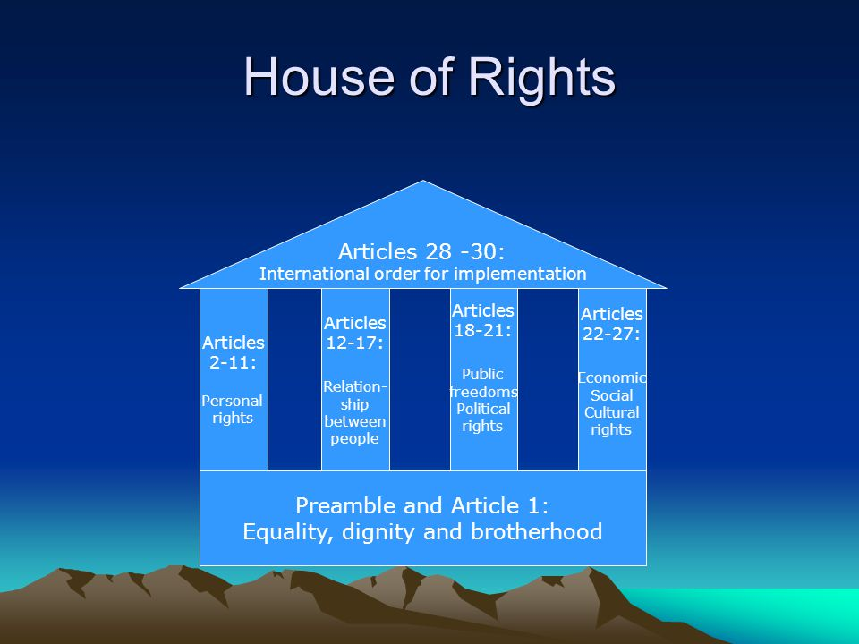 House of Rights Preamble and Article 1: Equality, dignity and brotherhood Articles 2-11: Personal rights Articles 12-17: Relation- ship between people