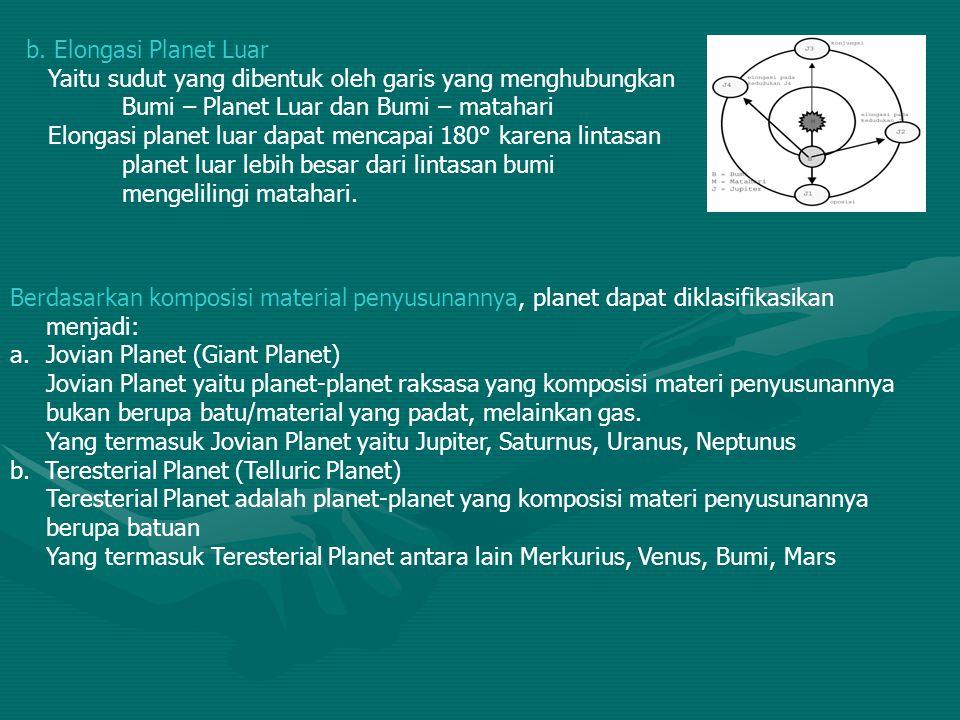 b. Elongasi Planet Luar Yaitu sudut yang dibentuk oleh garis yang menghubungkan Bumi – Planet Luar dan Bumi – matahari Elongasi planet luar dapat menc