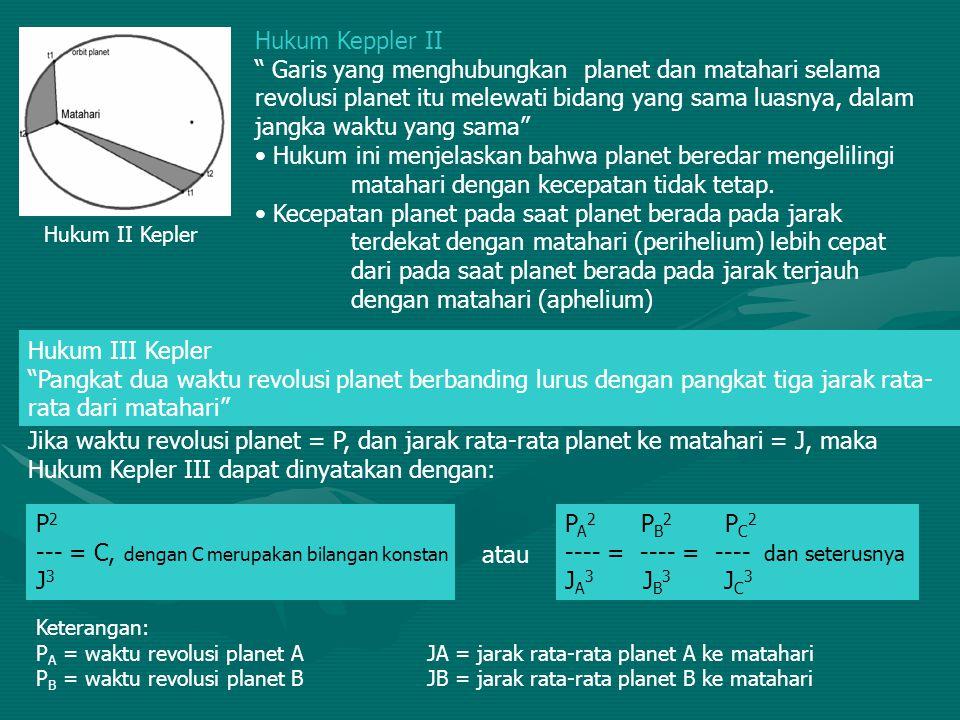 """Hukum Keppler II """" Garis yang menghubungkan planet dan matahari selama revolusi planet itu melewati bidang yang sama luasnya, dalam jangka waktu yang"""