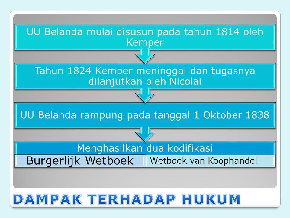 Menghasilkan dua kodifikasi Burgerlijk Wetboek Wetboek van Koophandel UU Belanda rampung pada tanggal 1 Oktober 1838 Tahun 1824 Kemper meninggal dan tugasnya dilanjutkan oleh Nicolai UU Belanda mulai disusun pada tahun 1814 oleh Kemper
