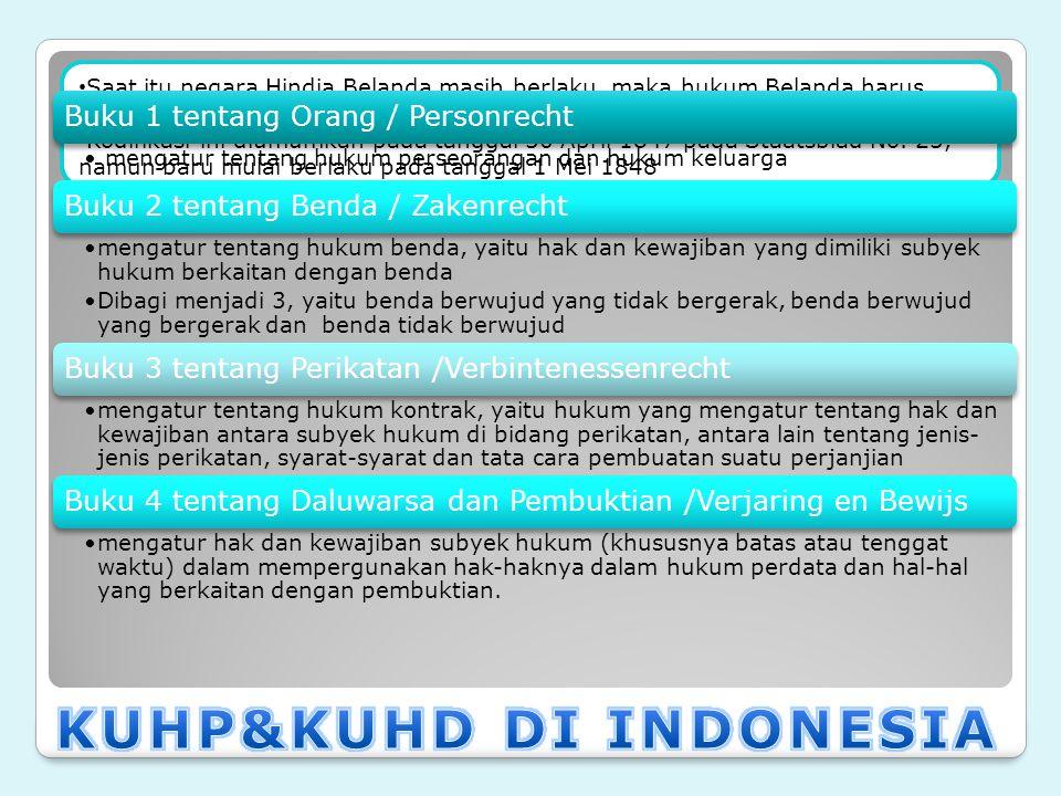 Saat itu negara Hindia Belanda masih berlaku, maka hukum Belanda harus diakui oleh pemerintah Indonesia berdasarkan asas konkordasi Kodifikasi ini diumumkan pada tanggal 30 April 1847 pada Staatsblad No.