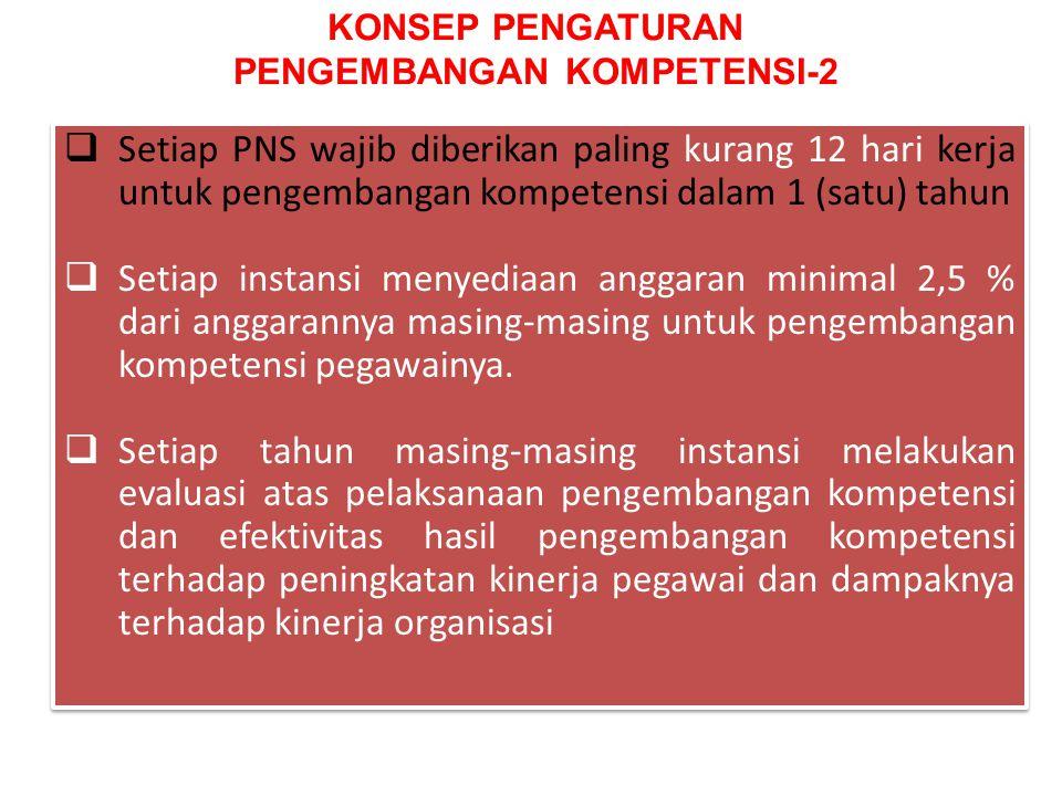  Setiap PNS wajib diberikan paling kurang 12 hari kerja untuk pengembangan kompetensi dalam 1 (satu) tahun  Setiap instansi menyediaan anggaran mini
