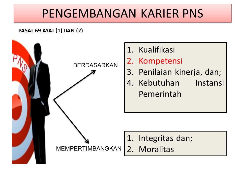 PENGEMBANGAN KARIER PNS 1.Kualifikasi 2.Kompetensi 3.Penilaian kinerja, dan; 4.Kebutuhan Instansi Pemerintah 1.Integritas dan; 2.Moralitas BERDASARKAN