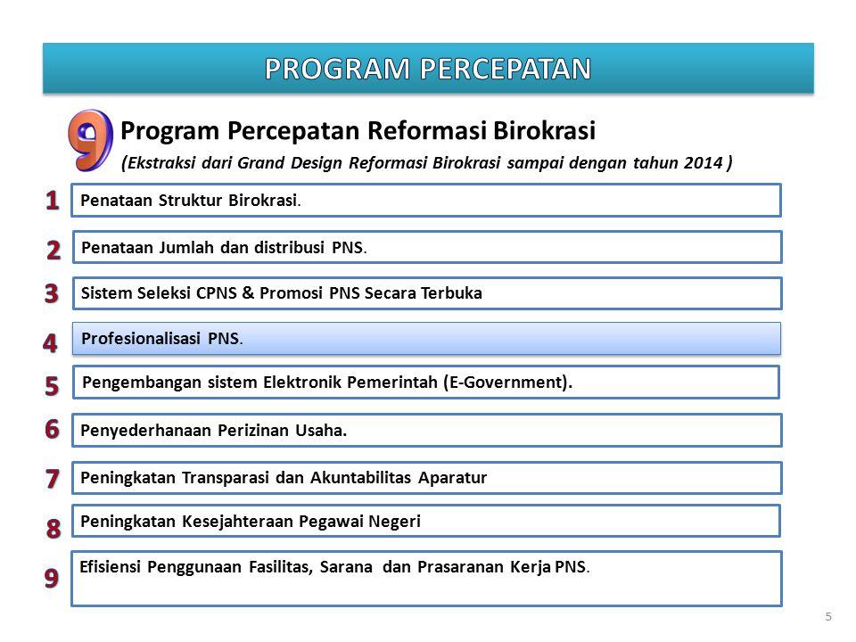 Program Percepatan Reformasi Birokrasi (Ekstraksi dari Grand Design Reformasi Birokrasi sampai dengan tahun 2014 ) Penataan Struktur Birokrasi. Sistem