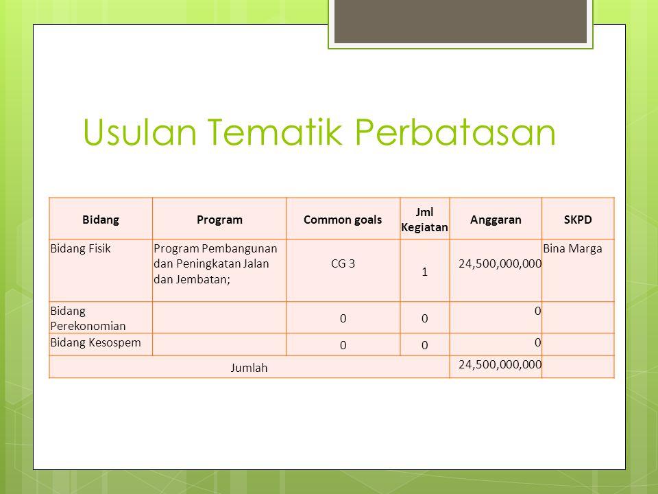 Usulan Tematik Perbatasan BidangProgramCommon goals Jml Kegiatan AnggaranSKPD Bidang FisikProgram Pembangunan dan Peningkatan Jalan dan Jembatan; CG 3