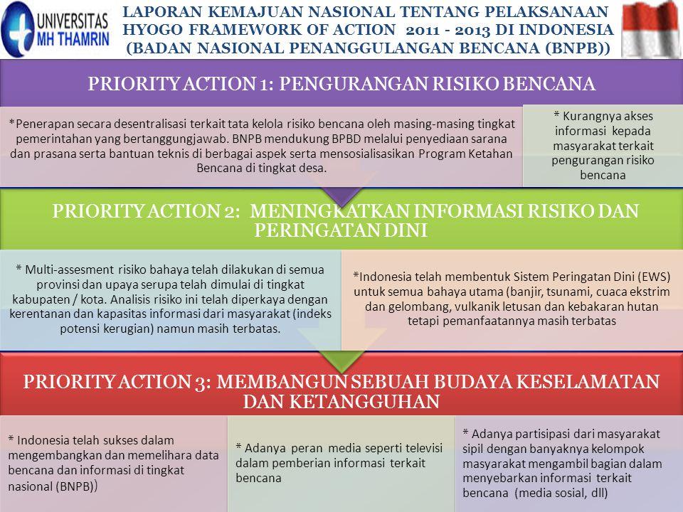 PRIORITY ACTION 5: MENGUATKAN KESIAPSIAGAAN UNTUK RESPON * Multi-assesment risiko bahaya telah dilakukan di semua provinsi dan upaya serupa telah dimulai di tingkat kabupaten / kota.